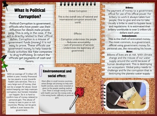 What Is Political Corruption