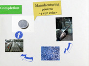 Manufacuring process 1 yen coin's thumbnail