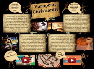 European Christianity