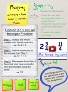 Converting Mixed Numbers to Improper Fractions's thumbnail