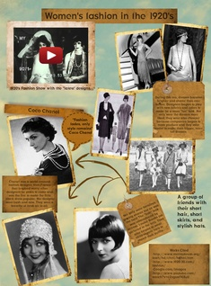 Women Fashion in 1920's