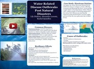Water related disease outbreaks 's thumbnail