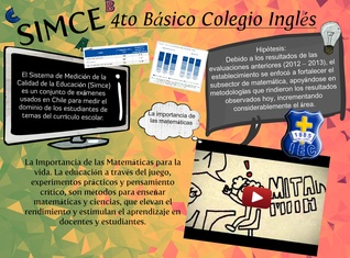 SIMCE 4to basico Colegio Ingles