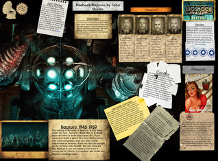 Bioshock:Rapture