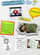 Knowing self & others's thumbnail