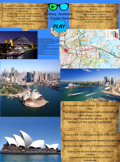 Facts On Sydney In Australia