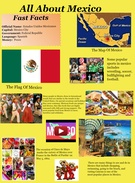 All About Mexico's thumbnail