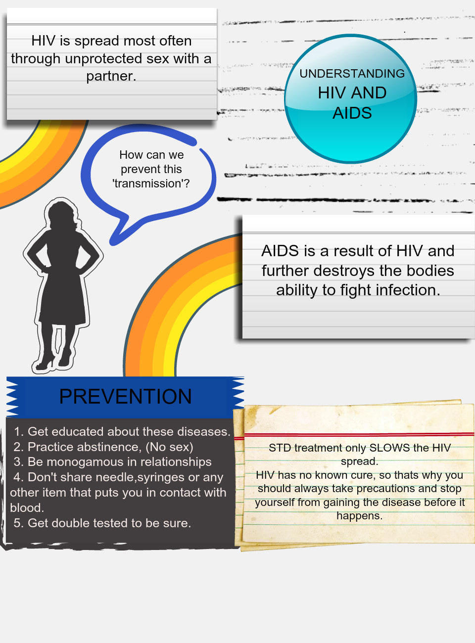characteristics of aids and hiv The main characteristics of hiv are:1 destroys all the cells in your body2 can only be transmitted sexualy(sti)3.