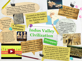 Indus Valley Civiilisation - Ancient India
