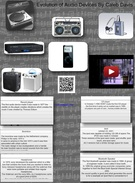 History of Audio Devices By: Caleb Davis's thumbnail