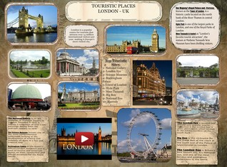 TOURISTIC PLACES - LONDON/UK
