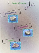 Types of Rocks-table of contents's thumbnail
