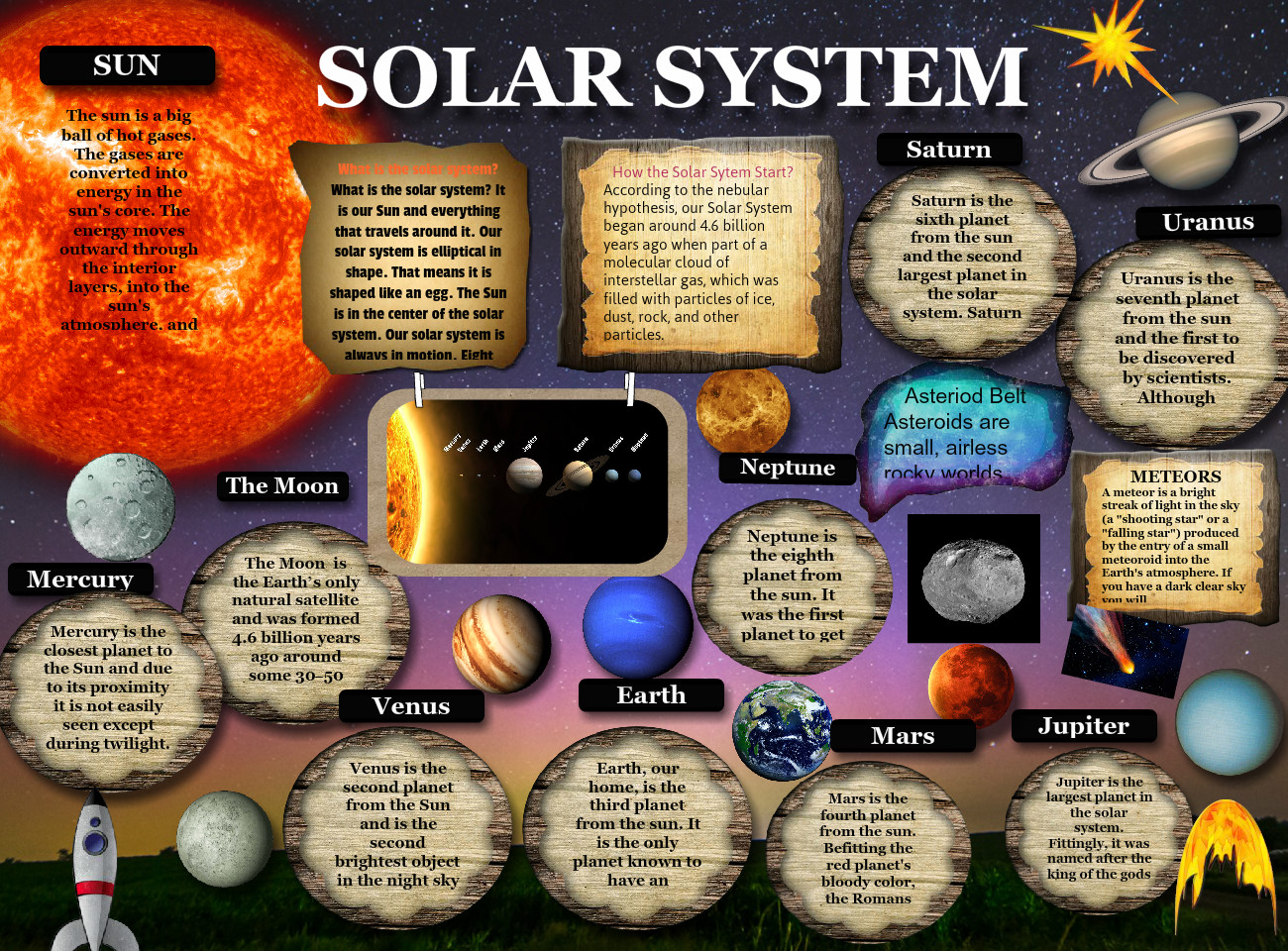 Solar System GEO PROJECT
