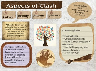 Aspect of Clash