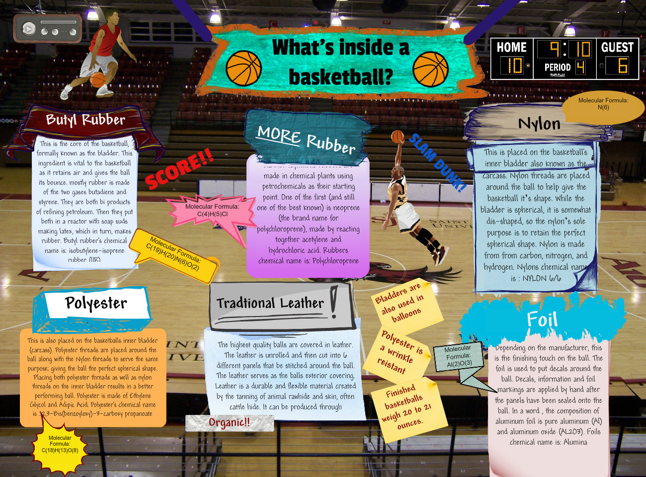 What's inside a Basketball