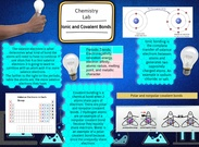 Ionic and Covalent Bonds's thumbnail