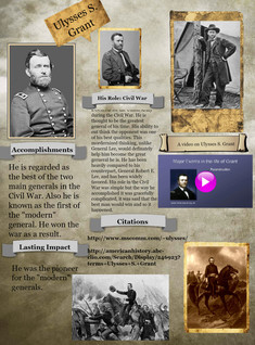 Ulysses S. Grant: Civil War Project