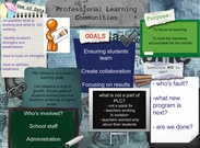 Professional learning community's thumbnail