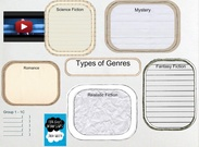Types of Genres - 1C_John_Group1 Jan 10 2016's thumbnail