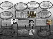 Forensic Science Timeline Project's thumbnail