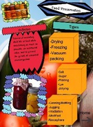 Food Preservation's thumbnail