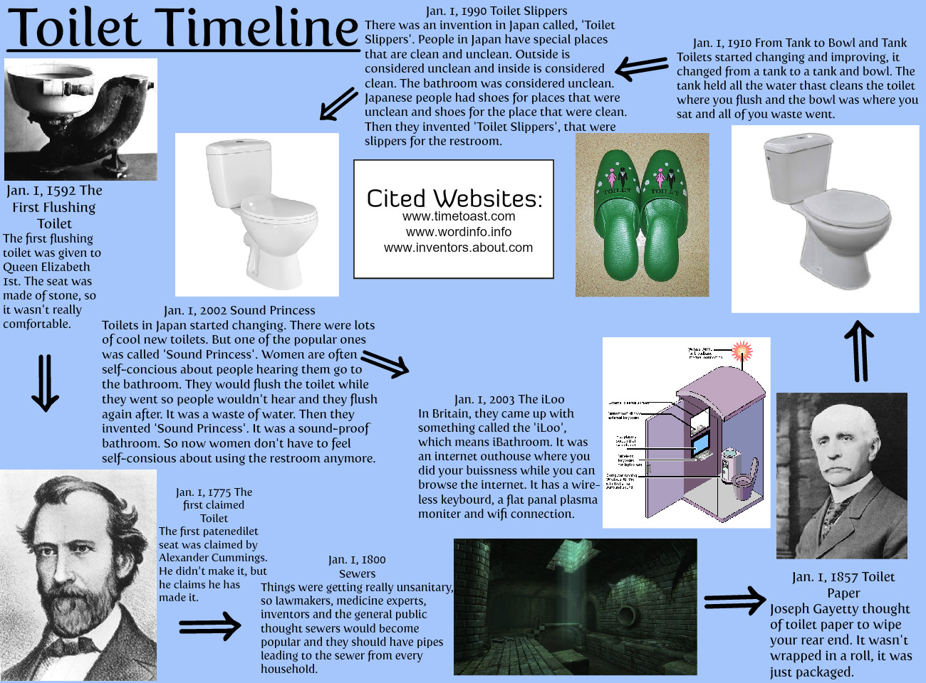 [2016] Brandon Ouch: Toilet Timeline