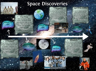 Space Discoveries Timeline