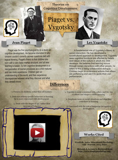 Piaget vs. Vygotsky