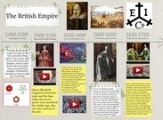 The British Empire's thumbnail