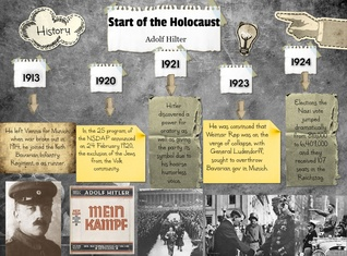 Start of holocaust