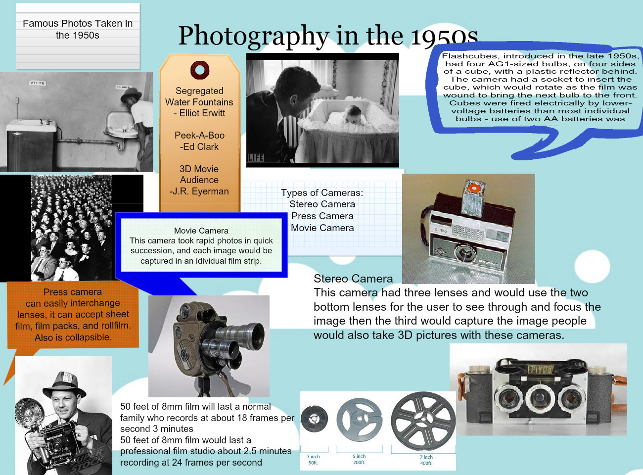 Photography in the 1950s: en, photography, technology | Glogster EDU