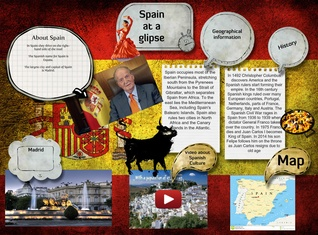Spain at a glipse