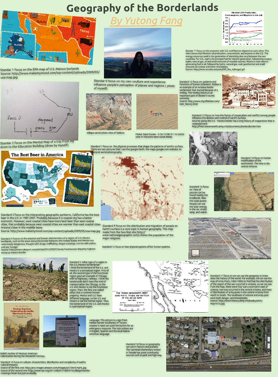 Geography of the Borderlands